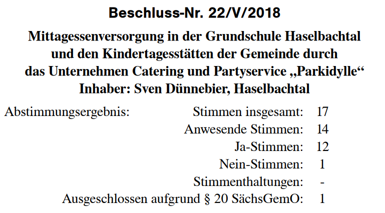 Gemeinderatsbeschluss 22_V_2018